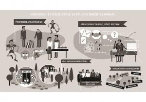 infografikák_kuratorok_kicsi