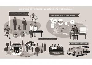 infografikák_kuratorok_talán